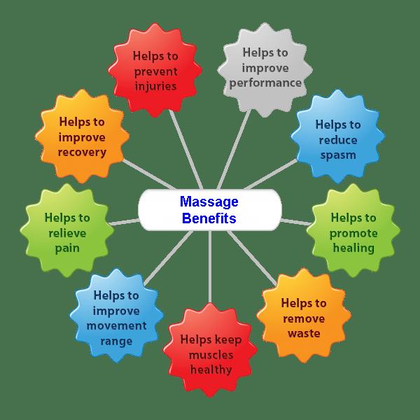 sport-massage-recovery